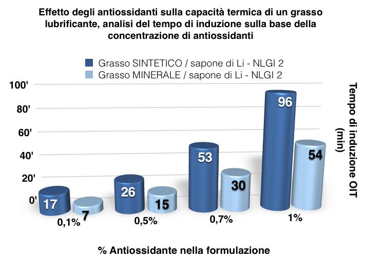 effetto_antiossidante_nella_formulazione_2