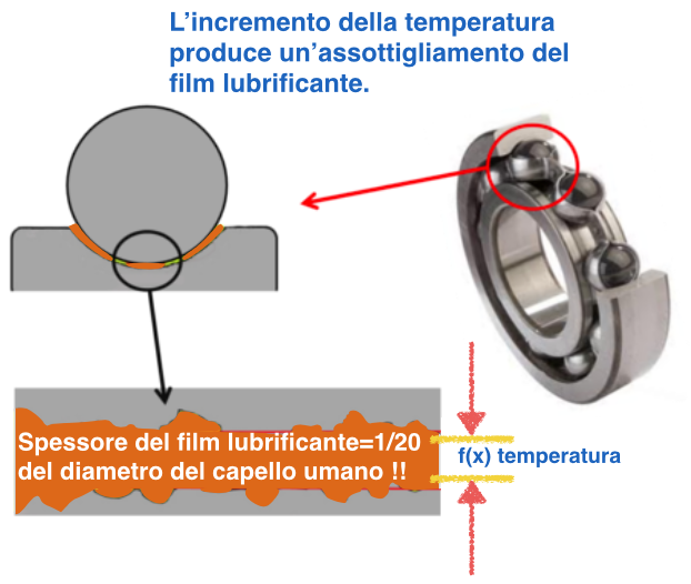 film_thickness_function_of_temperature