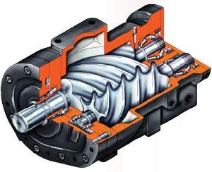 compressore_a_vite_lubrificazione_oli.jpg